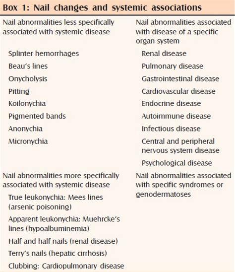 Sle Resume For Derma 100 Systemic Lupus Erythematosis U0026 Kawasaki Association Of Hla Dqb1 06 With