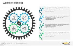 workforce planning template free tips to present workforce planning on powerpoint