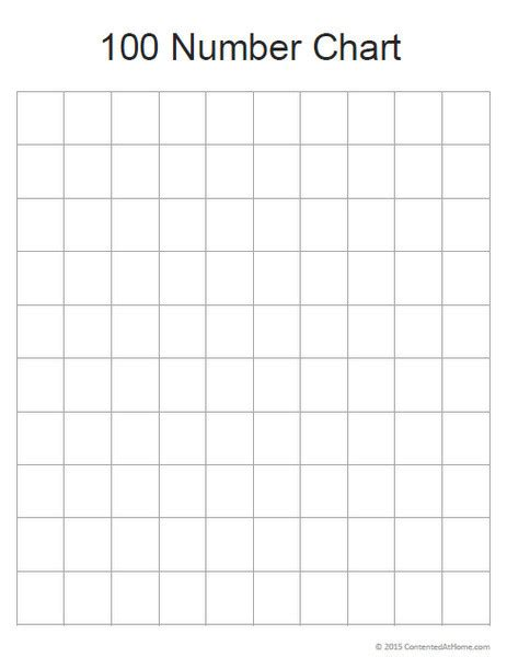 free charting free math printable blank 100 number chart contented at