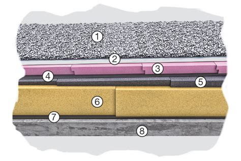 terrasse xps umkehrdach austrotherm d 228 mmstoffe xps bauplatte