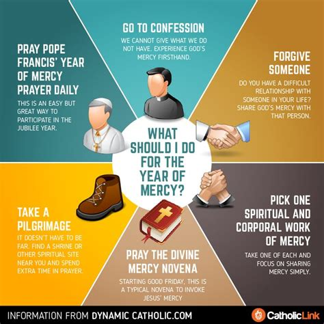 things you didnt see the year of mercy logo explained 395 best year of mercy images on pinterest goddesses