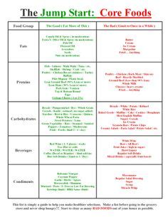 10 Day Detox Diet Shopping List by Advocare 10 Day Cleanse Food List Food