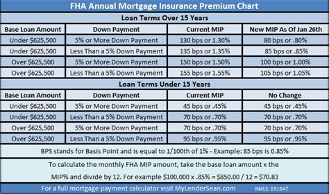 fha loans home loans by