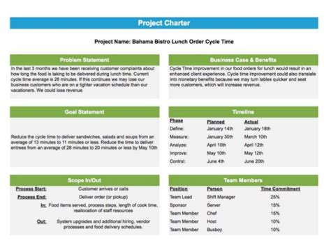 Green Belt Project Storyboard Template Exle Green Belt Project Template