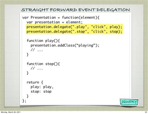 javascript delegation pattern javascript code organizations patterns slides zach dennis