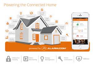smart home security smart home system alarm