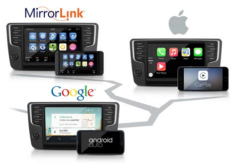mirrorlink android volkswagen releases carplay android auto mirrorlink auto connected car news