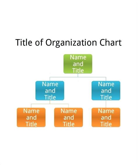 Free Organizational Chart Template Company Organization Chart Easy Org Chart Template Complex Organizational Chart Template