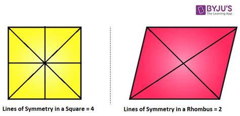 rhombus lines  symmetry   rotational symmetry