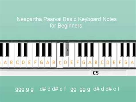 mankatha theme music keyboard notes how to play raja rani theme music in keyboard doovi