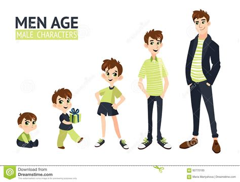 Growing Up Marc Style by Set Of Growing Up Evolution Vector
