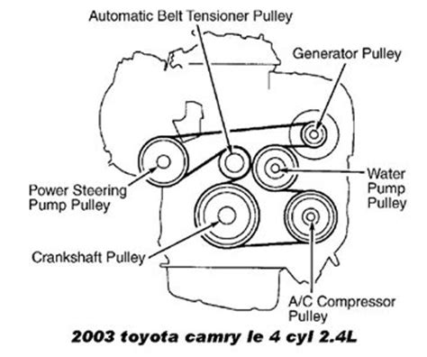 need serpentine belt diagram for 2007 camry 4 cyl fixya