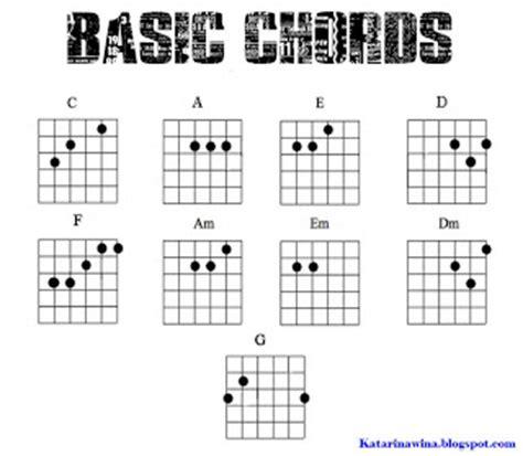 cara membuat gantungan kunci gitar tips dan cara bermain gitar secara otodiak ardias blog