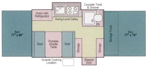 Tent Trailer Floor Plans by Przyczepy Namiotowe The Australian Way Of Camping