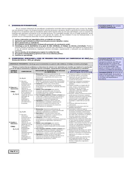 sesion de aprendizaje de acuerdo con las rutas para sexto grado formatos de programaci 243 n anual de unidad y sesi 243 n de