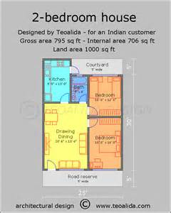 House Map Design 20 X 40 by 20 Ft By 30 House Plans