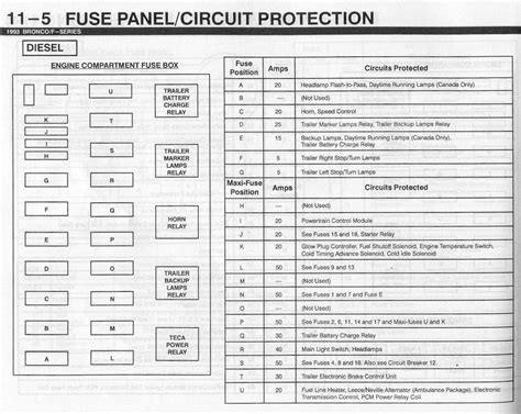 fuse identification  ford truck enthusiasts forums
