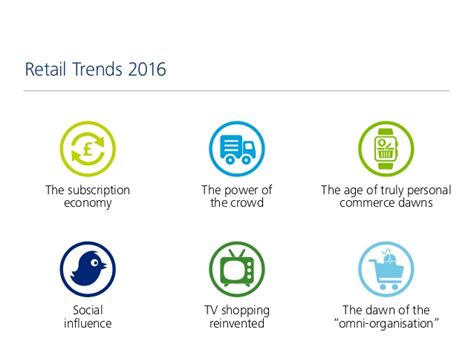 Retail Trends Bebe 2 2 by Deloitte Retail Trends 2016