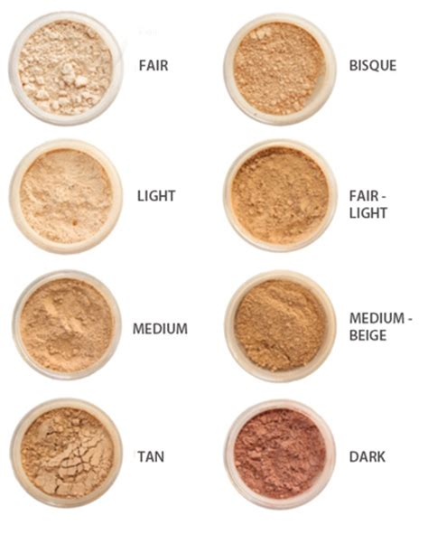 bare minerals foundation colors bareminerals color chart car interior design