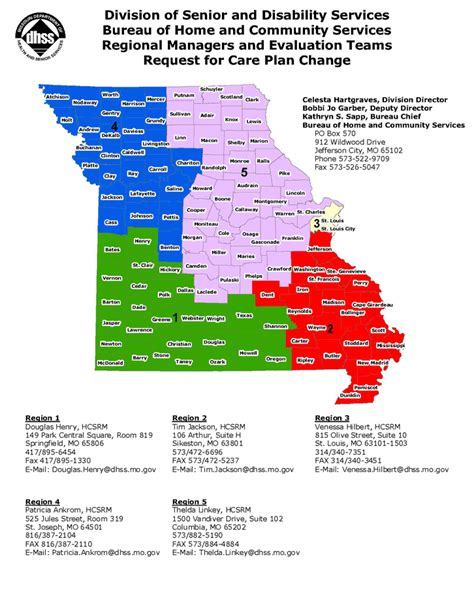 care plan change map home community based services