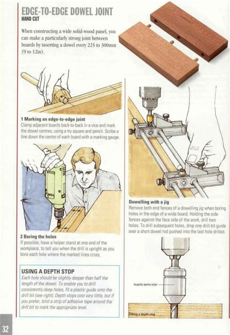 edge  edge dowel joint p   wood joints