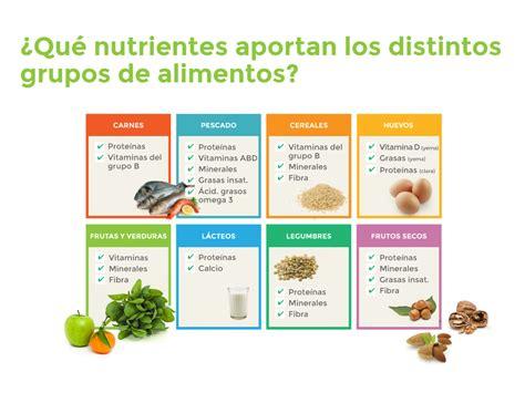 que aportan los alimentos naturales joaquincosta6a