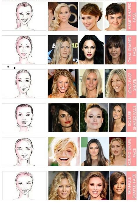 types of hair for types of faces shapes 1000 images about body and face shape on pinterest body