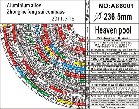 Aluminium Alloy Zhong He Feng Sui Compass 26cm Feng Shui 24 Mountain Template