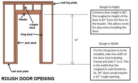 How To Frame Interior Door How To Put In An Interior Door Frame 4 Photos 1bestdoor Org