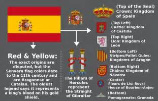 colors of the flag meaning meaning of the flag x post from r vexillology eu4