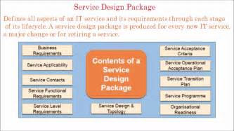 Service Design Package Vorlage 16 Itil Tutorial Service Design Package
