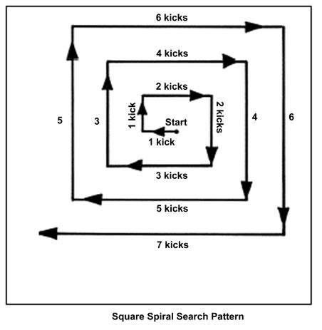 pattern lookup add a skill square spiral search dive better