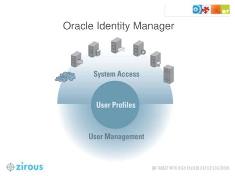 tutorial oracle identity manager oracle identity manager use cases