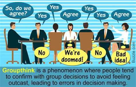 learn the psychological phenomenon of groupthink with exles