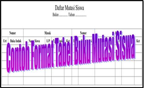 format buku mutasi siswa contoh format tabel buku mutasi siswa komplit id guru