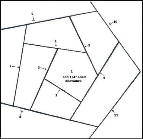quilts pinterest te hakkında 1000 g 246 r 252 nt 252