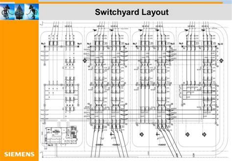 general layout en français 220 kv switchyard general overview