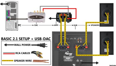 direct tv surround sound wiring diagram direct get free