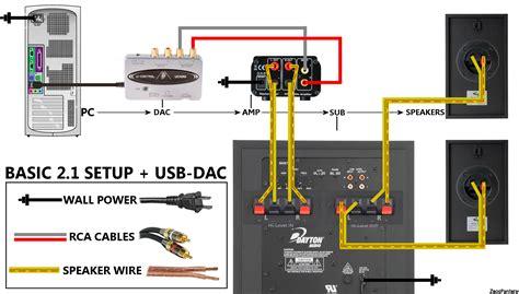 direct tv surround sound wiring diagram direct get free