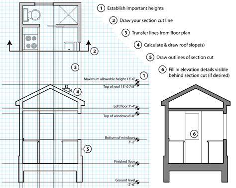 drawing cross sections how to design a tiny house in 3d