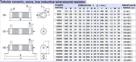 non flammable wire wound resistor non flammable wave shape ribbon wound power resistors resistors resistors capacitors
