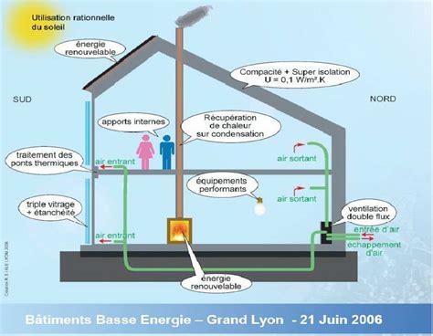 Maison A Energie Positive 4231 by 201 Conomie D 233 Nergie Sur L Habitat Biogil