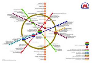 Moscow Subway Map by Moscow Metro Map Diagram Digitally Re Done By