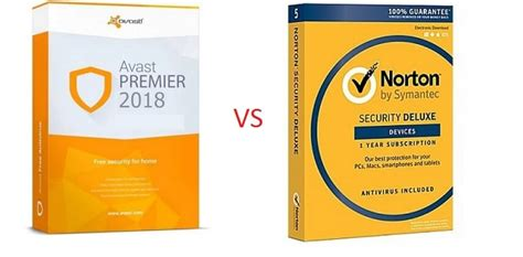 avast vs avg vs avira vs norton vs kaspersky vs avast vs norton antivirus review 2018 bluegadgettooth