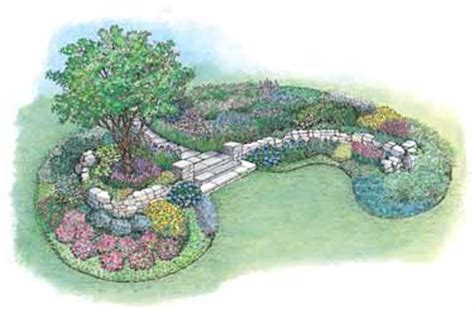 flower bed planner flower bed plans bed plans diy blueprints