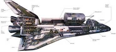 file space shuttle orbiter illustration jpg wikimedia commons