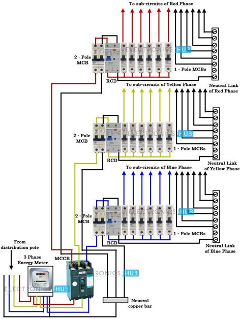 image result for 3 phase wire connection electronics and