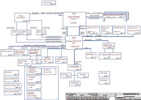 Motherboard Laptop Acer Aspire 4732z gateway laptop schematics diagram gateway motherboard diagram elsavadorla