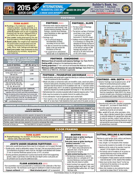 2015 international residential code for one and two family dwellings cards