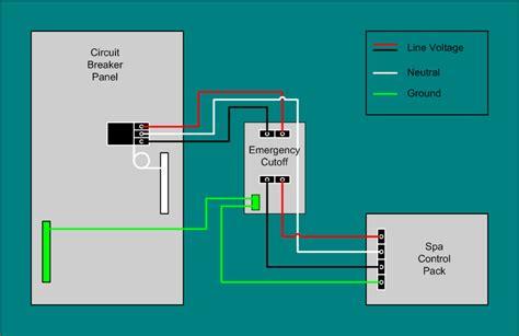 cutler hammer 50 gfci breaker wiring diagram tub